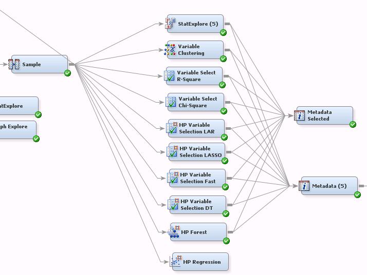 Variable Selection: SAS Enterprise Guide & SAS Enterprise Miner