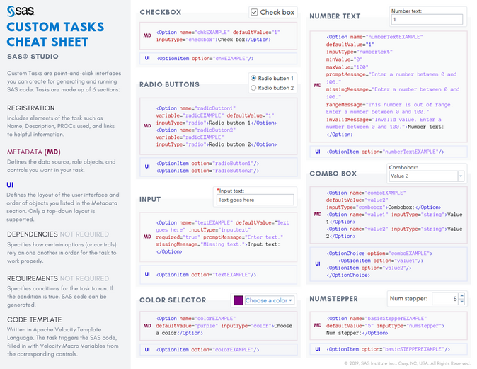 Custom Task Tuesday Examples | sas-studio-tasks on
