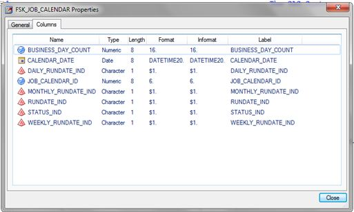 Solved: Change in length of character data type while crea