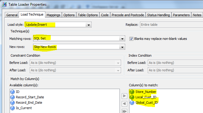 Conditionally update Data in SAS/SQL Tables using     - SAS