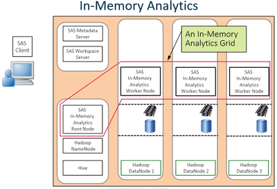 In Memory Analytics.png