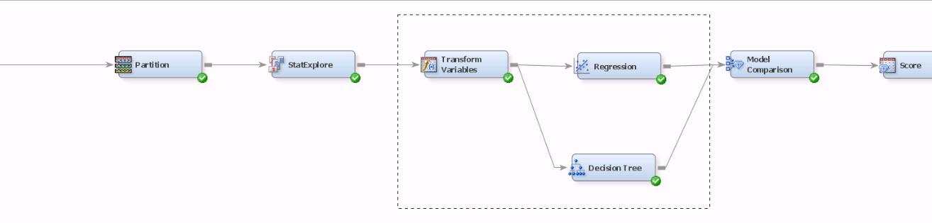 3.1_4 process flow tips.jpg