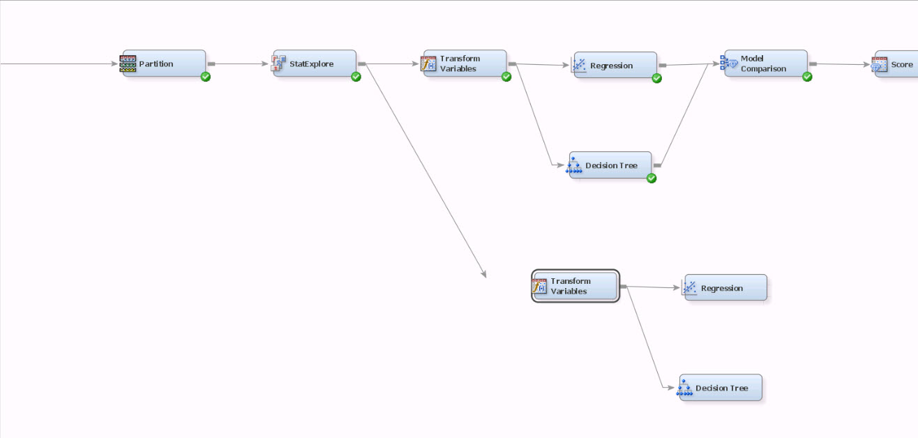 3.2_4 process flow tips.jpg