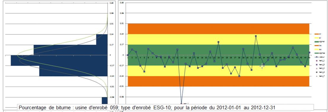 Shewhart chart.png