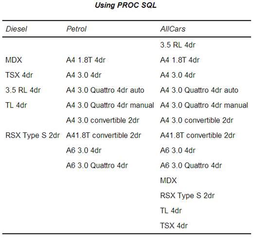ProcSQL Example.png
