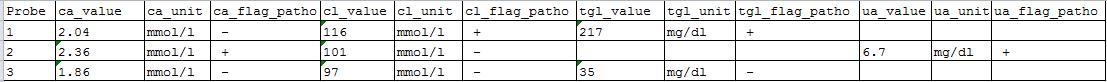 Ziel-Tabelle.jpg