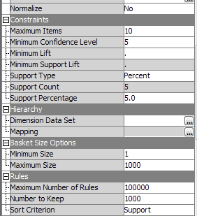 Setting used in MBA.PNG