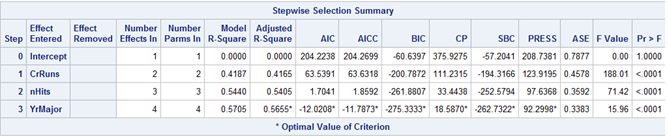 Variable selection - Stepwise.png