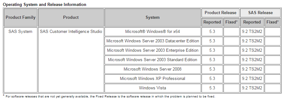 Operating System and Release Information.PNG