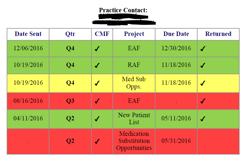 sas base programming prep guide pdf