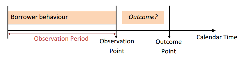 behavior score.png