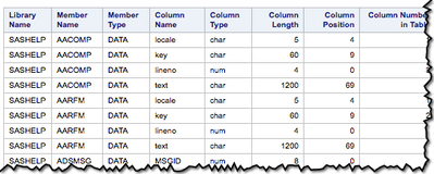 Dictionary columns listing.png