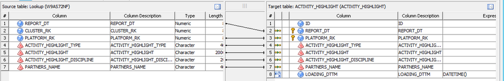 table loader mapping.PNG