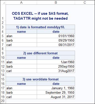 Sas date formats
