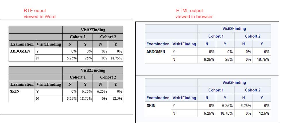 rtf_table_each_exam.png