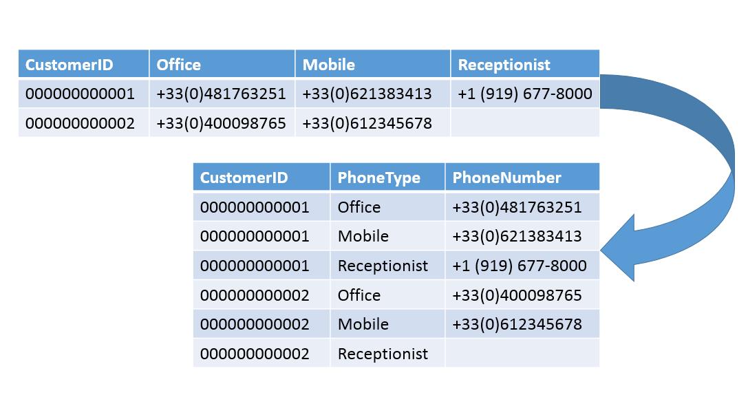 PivotPhones.png
