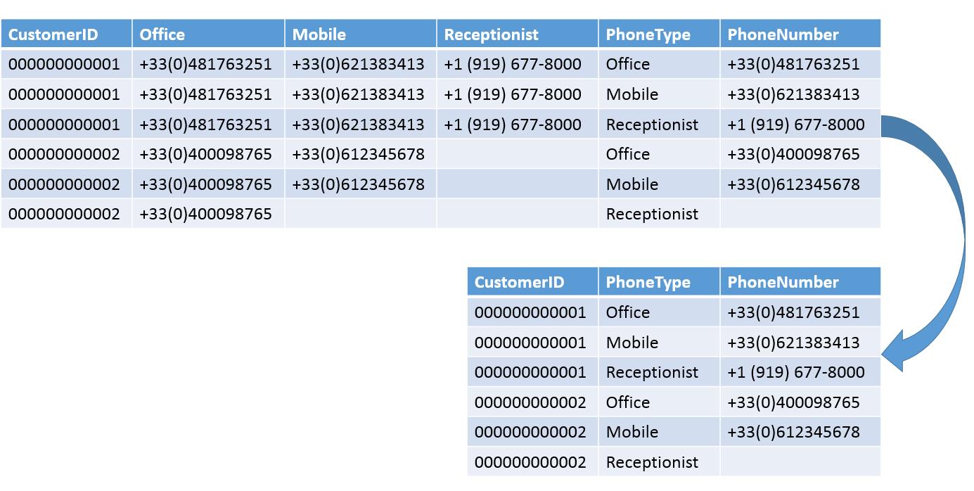 duplicatedPhones.png