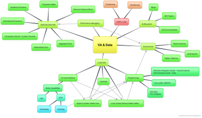 New-Mind-Map (3).png