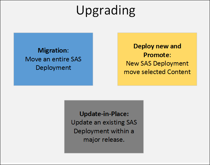 Upgrading-a-SAS-9-deployment1.png
