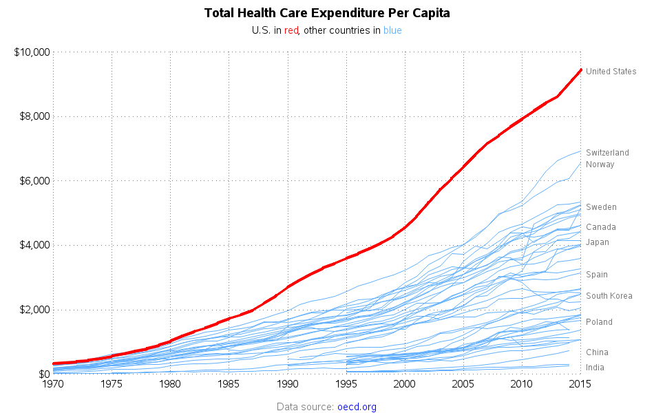 healthcare_spending.png