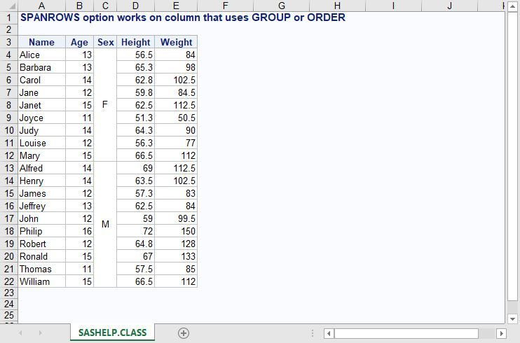 SPANROWS in PROC REPORT works on GROUP or ORDER column.jpg