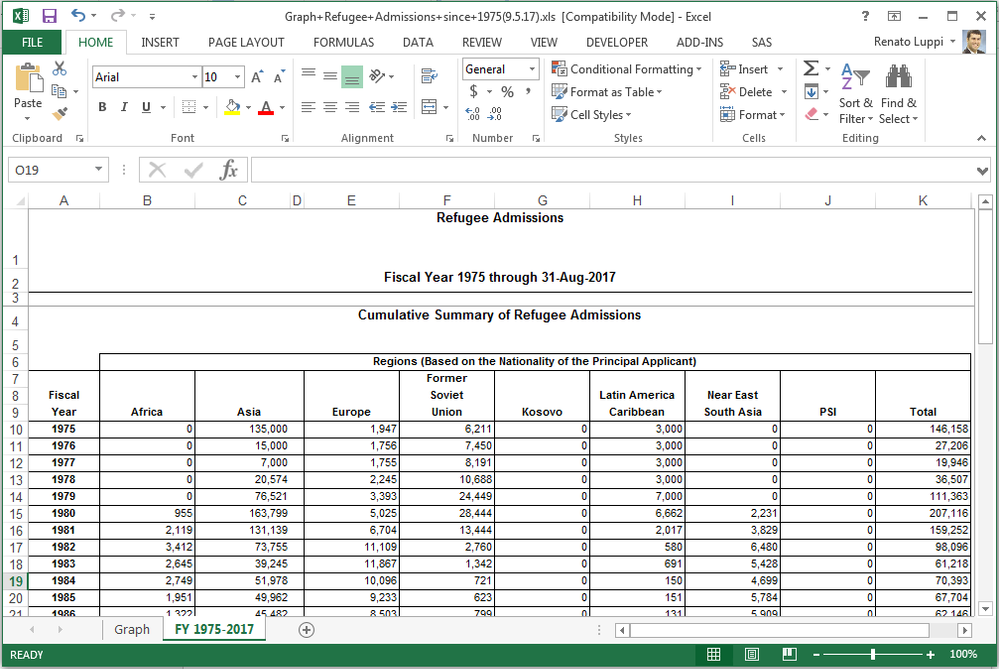 Fig.1 – Source spreadsheet