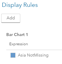 Fig.8 – Example of display rule for Asia