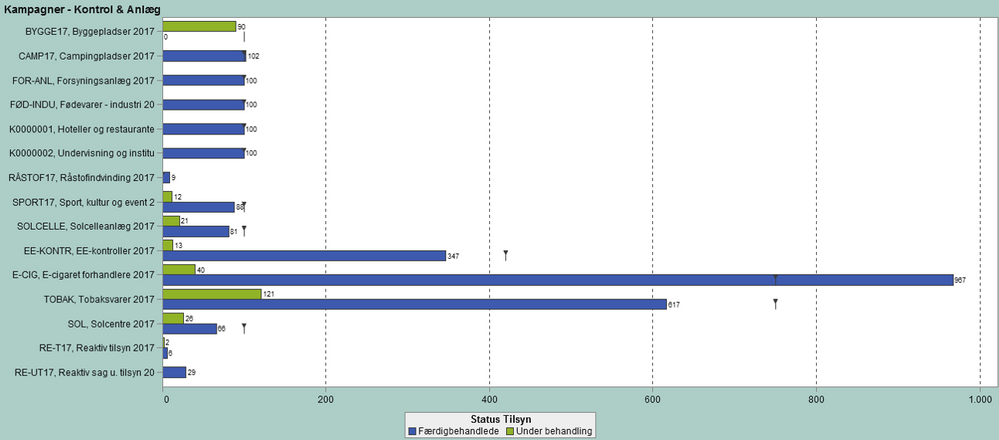 Grouped barchart.png