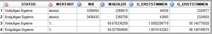 Tabelle Wahlergebnis.PNG