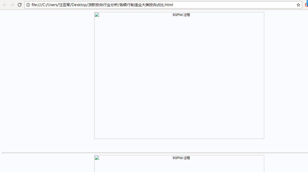 Undisplayed Html Screenshot.png