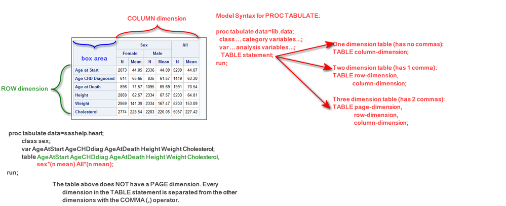proc_tab_example.png