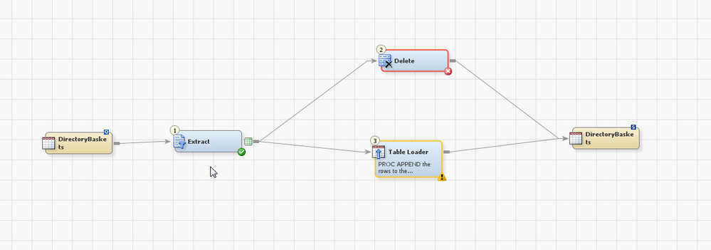 Delete key flow task.png