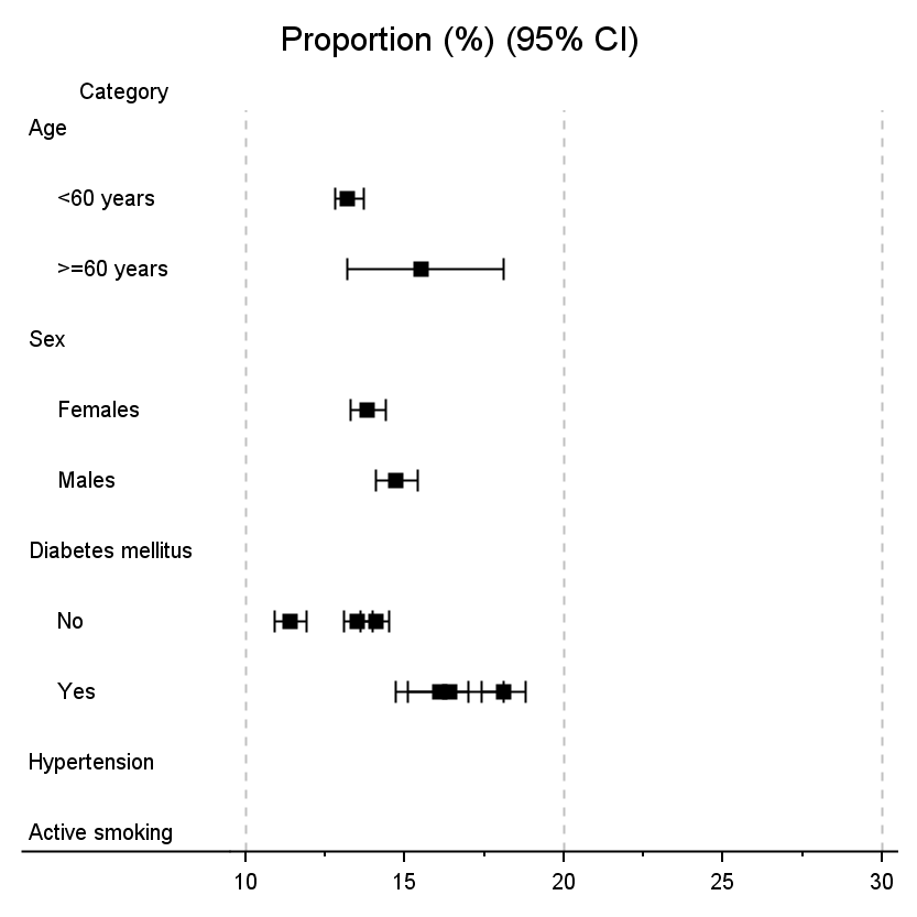 Forest plot.png