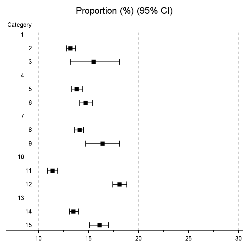 Forest plot raw.png