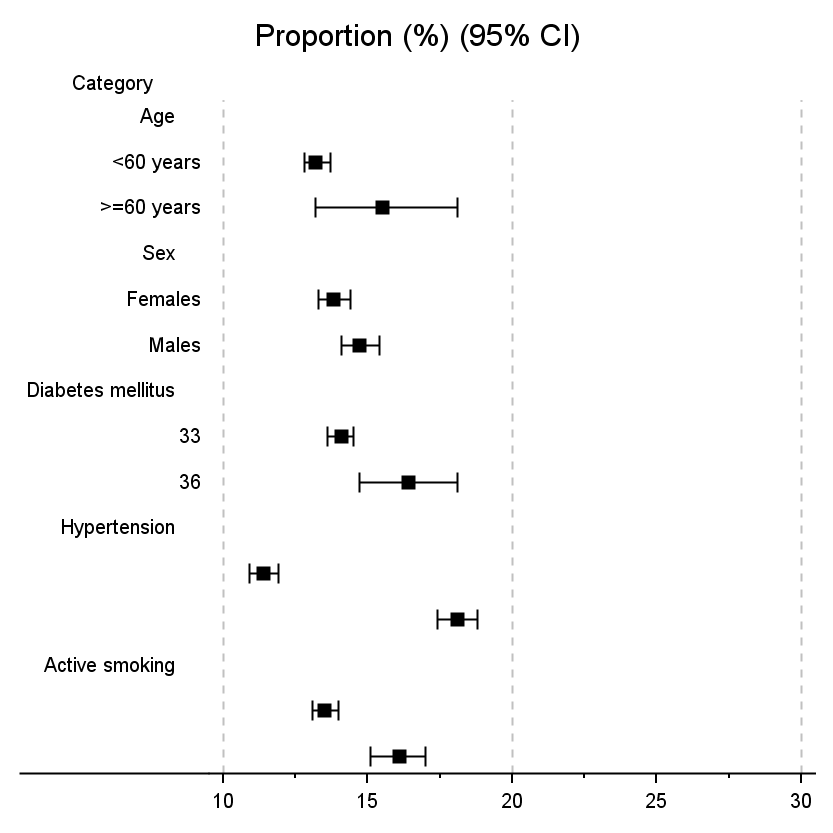 Forest plot formatted.png