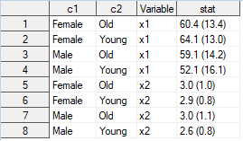 Means dataset with nClasses = 2