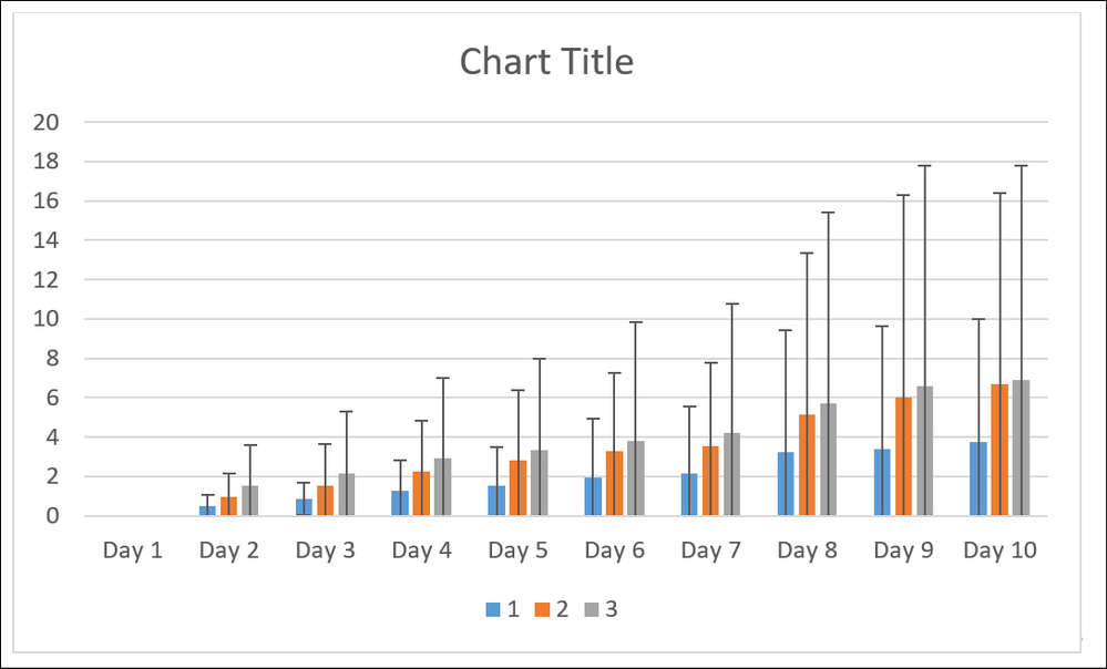 first_chart.png