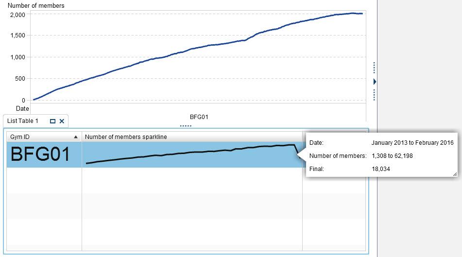 sparkline_vs_line_chart.jpg