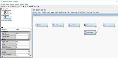 Scoring textual data.png