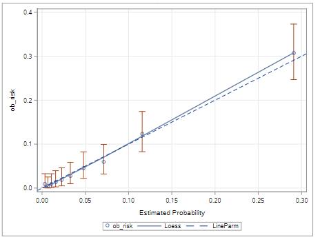 estimated prob plot.PNG