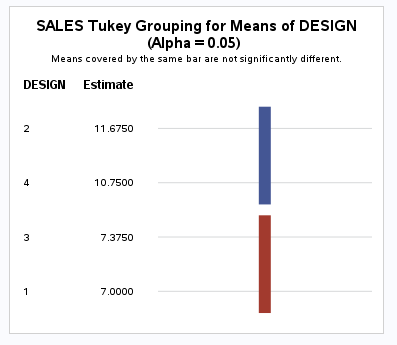 tukey.PNG