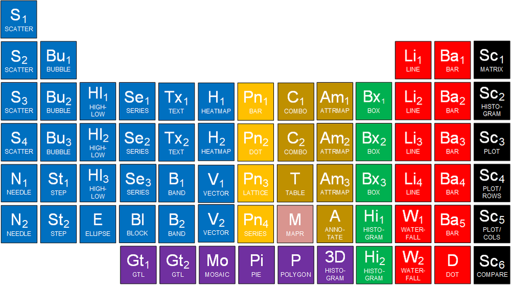 Periodic_Table_of_ODS_Graphics(v2).png