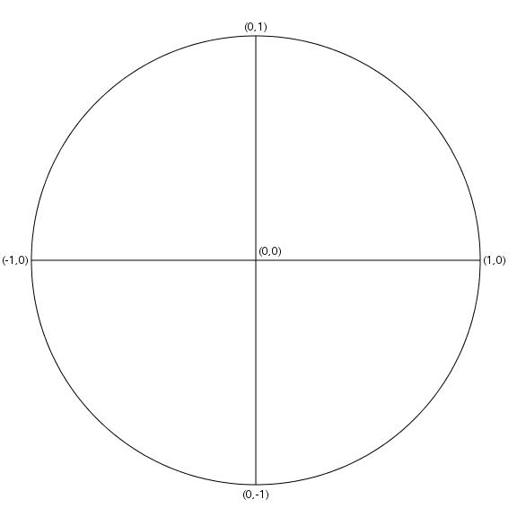 unit_circle.png