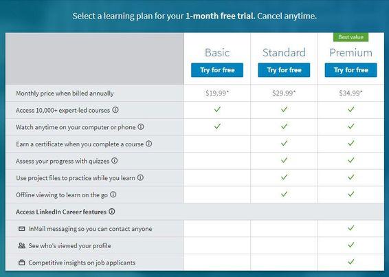 SAS training on LinkedIn Learning.jpg