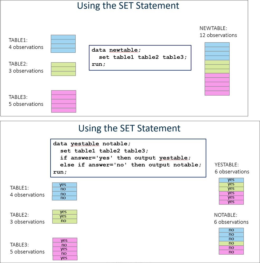 how_set_statement_concatenates.png