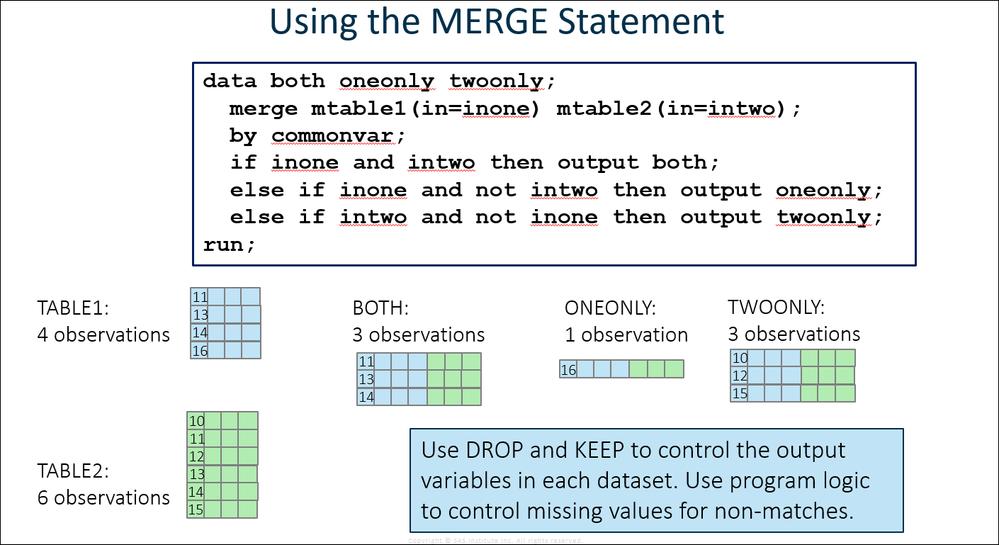 how_merge_horizontal.png