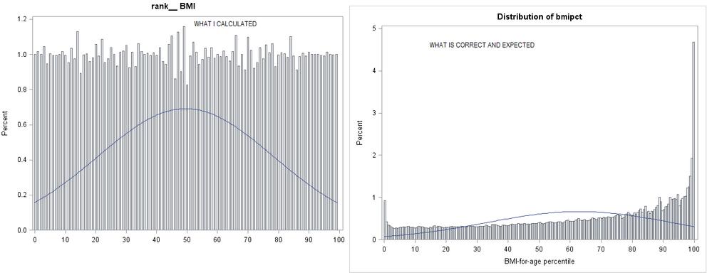 BMI percentile.png