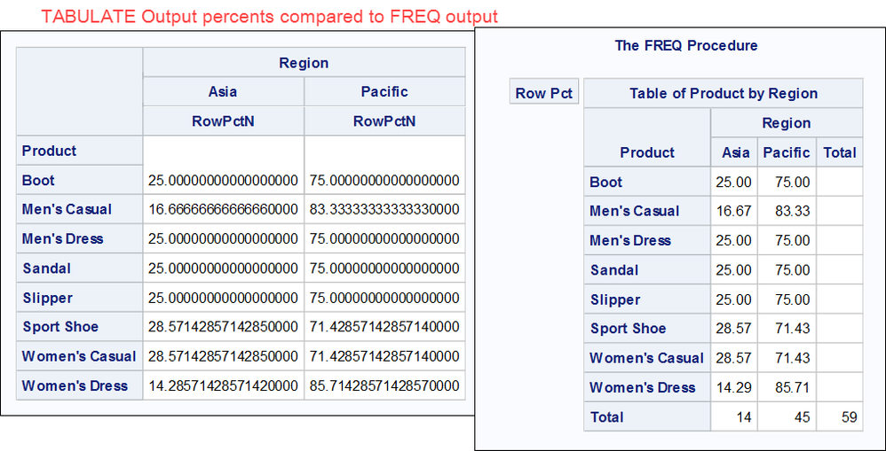 tab_compared_to_freq.png