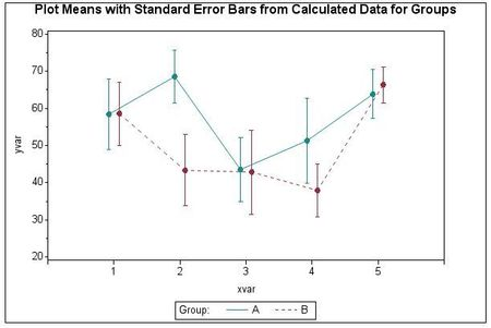 plot means with standard error.JPG