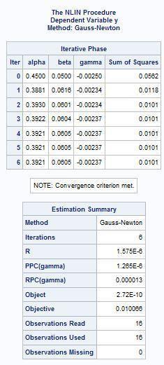SAS ex_62.1 resultsA.JPG